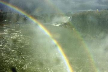 Regenbogen über den Niagarafällen, Kanada